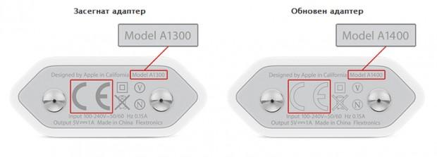 USB адаптери