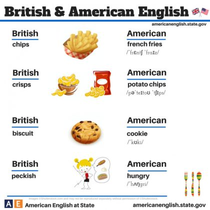 british-american-english-differences-language-1