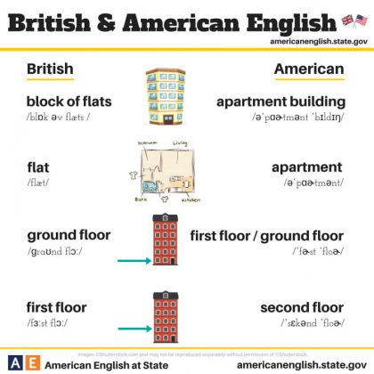 british-american-english-differences-language-12