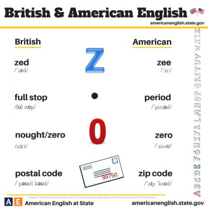 british-american-english-differences-language-13
