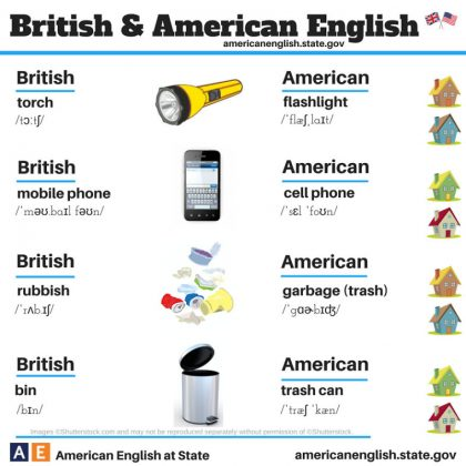 british-american-english-differences-language-16