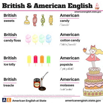 british-american-english-differences-language-20