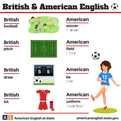 british-american-english-differences-language-21