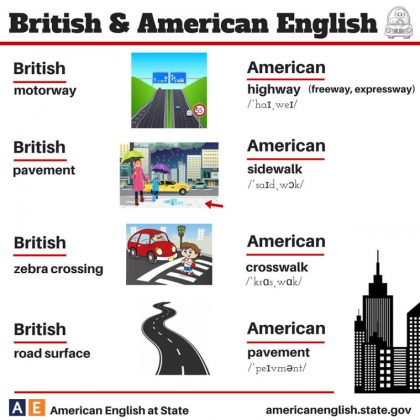 british-american-english-differences-language-22