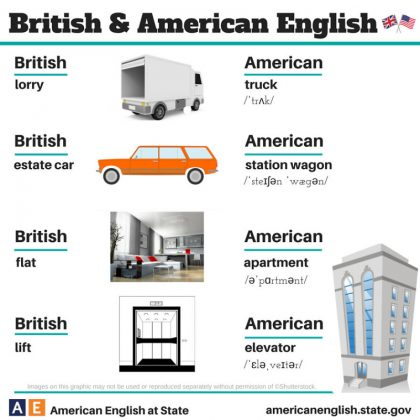 british-american-english-differences-language-23