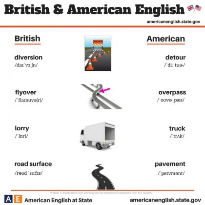 british-american-english-differences-language-7