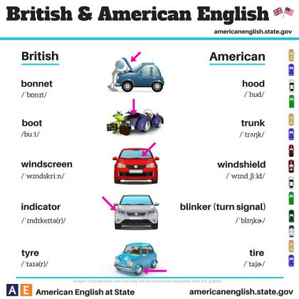 british-american-english-differences-language-8