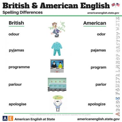 british-american-english-differences-language-9