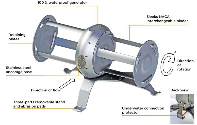 indergine-turbine-2