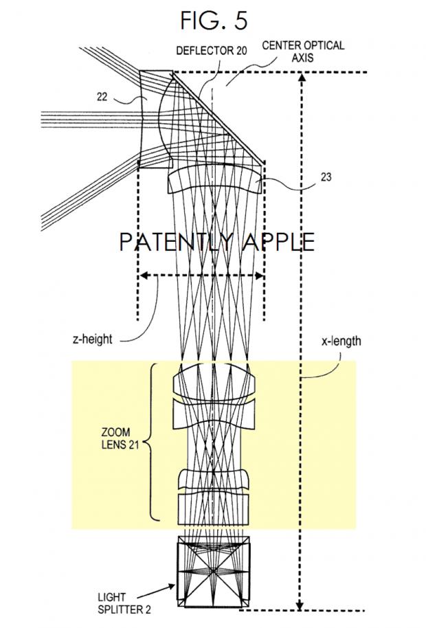 патент обектив