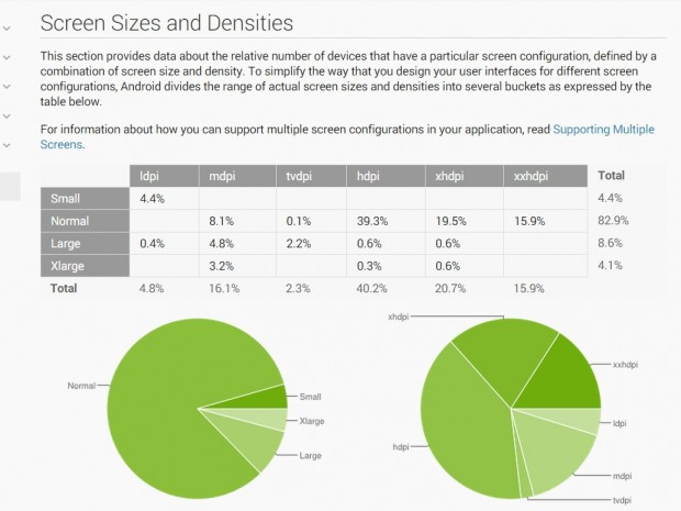 Android-version-distribution-2