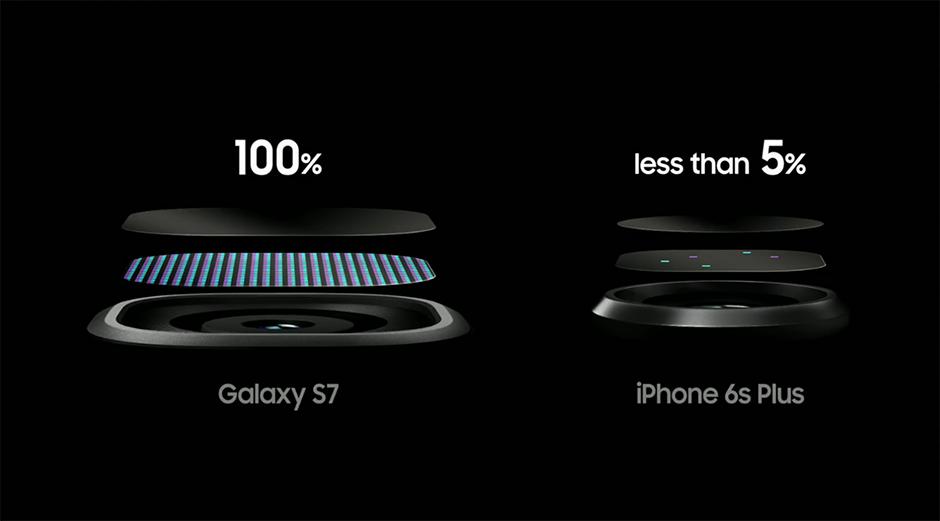 Samsung Galaxy S7 S7 Edge unpack 15