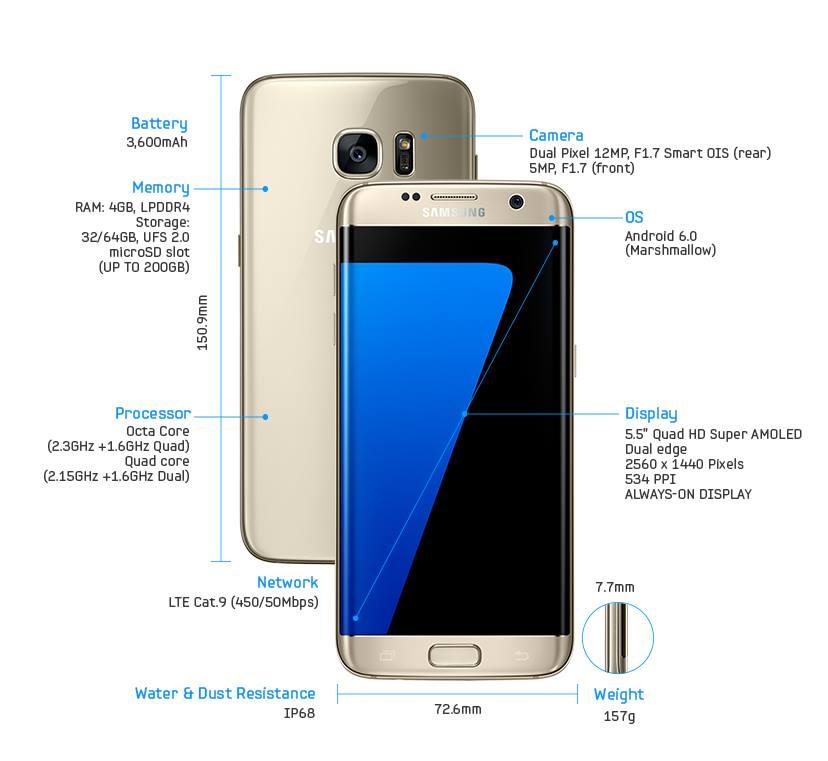 Samsung Galaxy S7 S7 Edge unpack 25