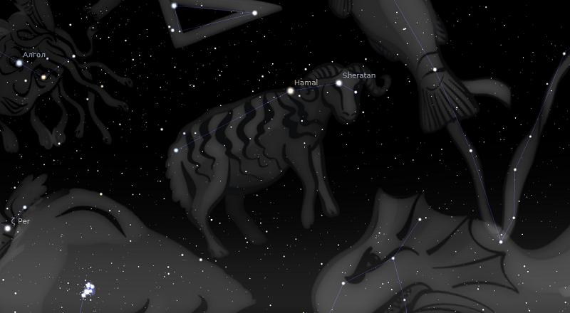 астрологията stellarium овен