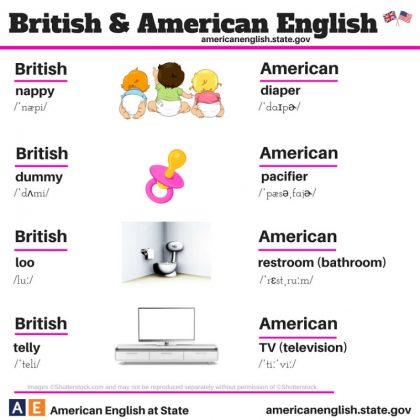 british-american-english-differences-language-17