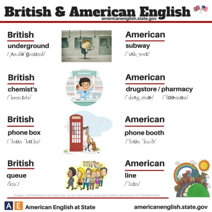 british-american-english-differences-language-18