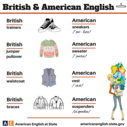 british-american-english-differences-language-3
