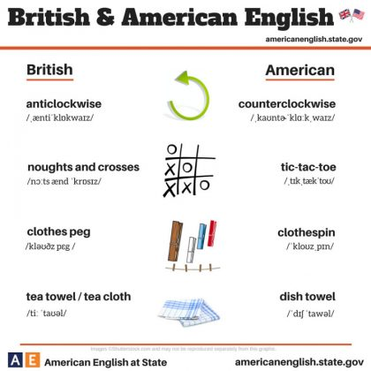 british-american-english-differences-language-6