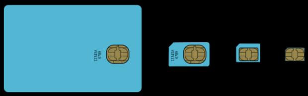 Еволюцията на SIM картите – от ляво на дясно са представени стандартния размер (1FF), mini (2FF), micro (3FF), nano (4FF)