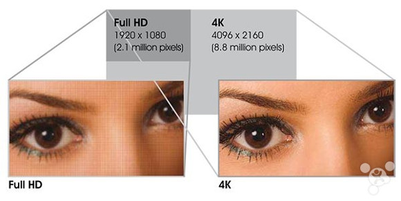 full hd and 4k