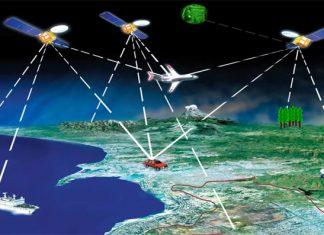 GPS технология
