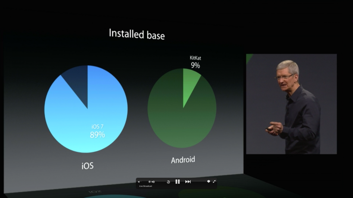 Android Apple Installed