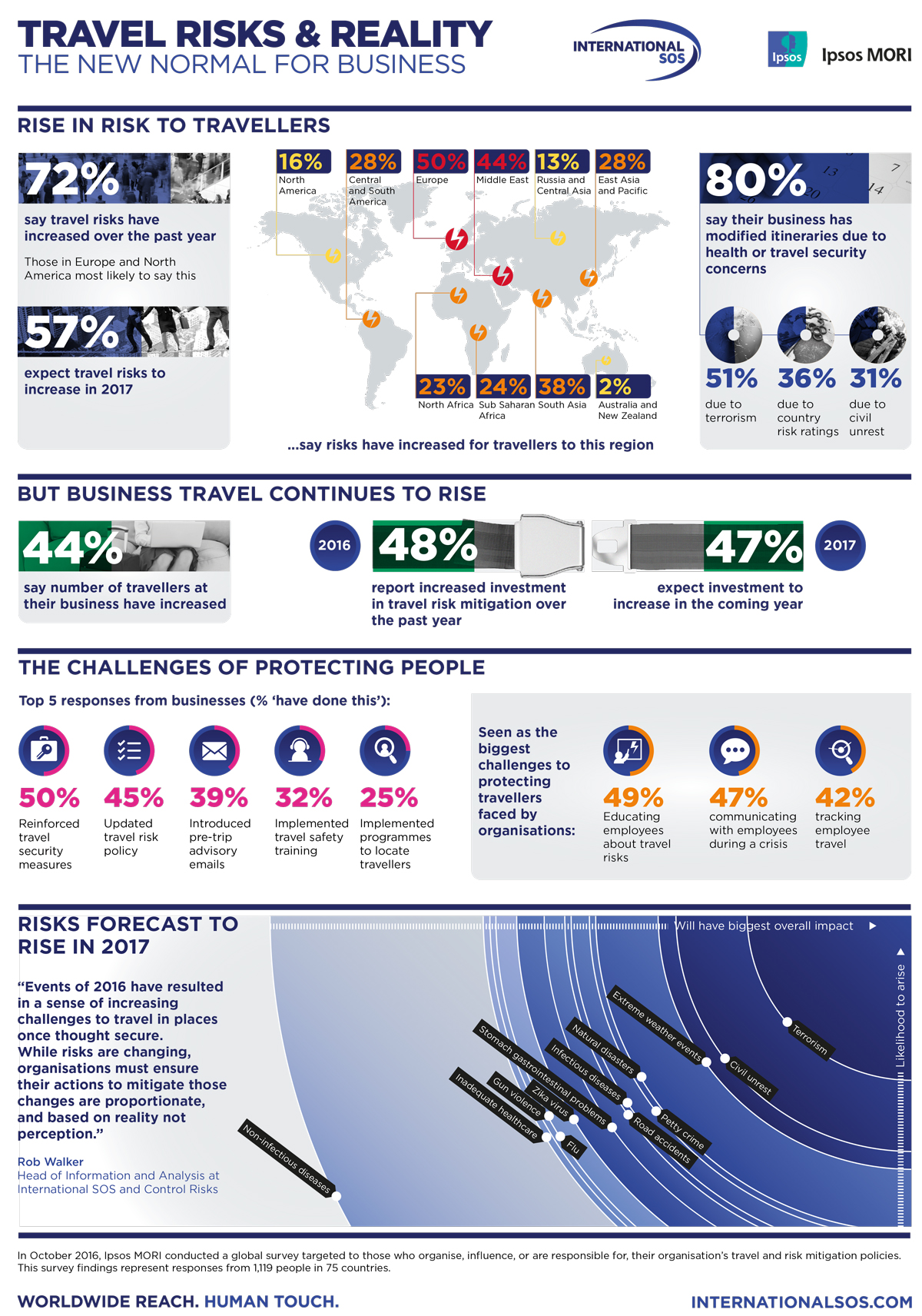 international-sos-and-control-risks-2017-infographic