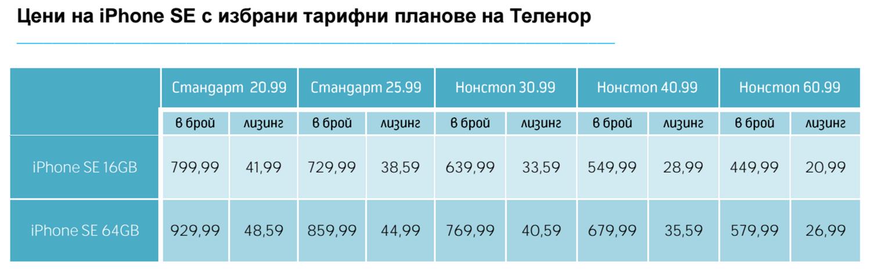 iphone-se-price-telenor