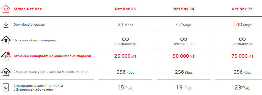 mtel-net-box-internet-2016