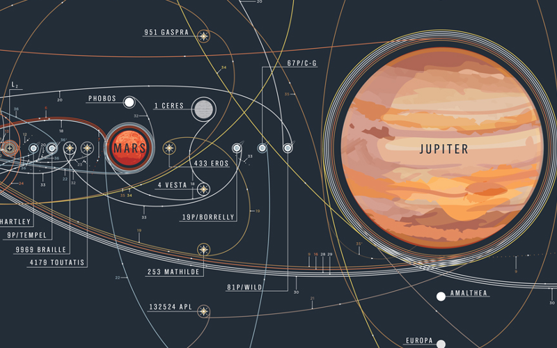 pop-chart-lab-space-exploration-zoom-2