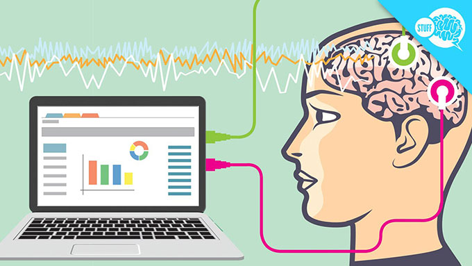 технологиите влияят на мозъка
