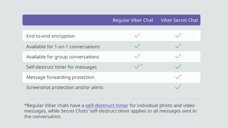 viber-secret-chats-2