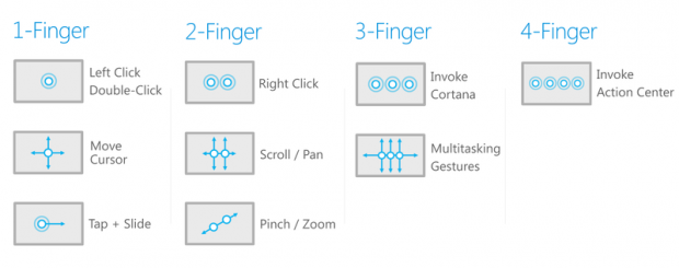 windows10trackpad1.0